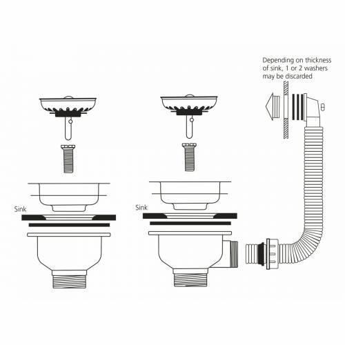 Caple CPK2700 Round Overflow & Waste Kit