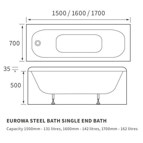 Bluci Eurowa Steel Single End Bath and Leg Set