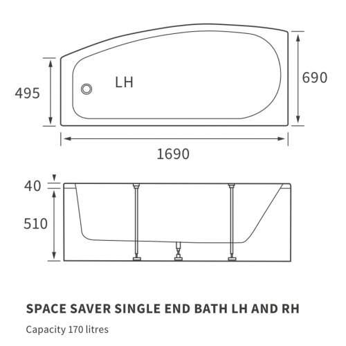 Bluci Space Saver Bath