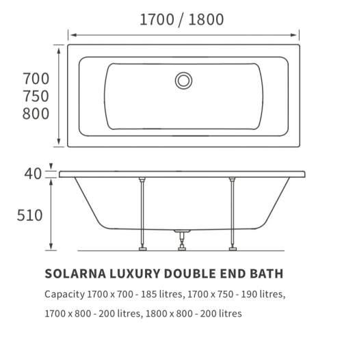 Bluci Solarna Luxury Double End Bath